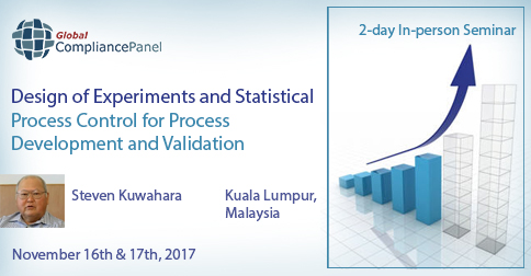 Design of Experiments and Statistical Process Control for Process Development and Validation