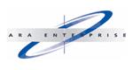 Ara Enterprise