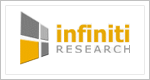 New Comprehensive Market Analyses by Infiniti Research Now Available at MarketPublishers.com