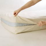 Global Mattress Industry Discussed in New Research Market Report Published at MarketPublishers.com