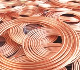 Global Copper Market Review by Taiyou Research Available at MarketPublishers.com