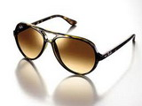 World Eyewear Market Discussed in New Koncept Analytics Report Published at MarketPublishers.com