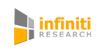 Global Wireless Point of Sale Terminal Market to Reach USD 4.5 Billion in 2014, According to Infiniti Research