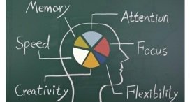 Cognitive Assessment & Training Market Examined & Forecast in New M&M Research Report Published at MarketPublishers.com