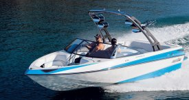 USA Ski Boat Market Performance Analysed by Daedal Research in Report Available at MarketPublishers.com