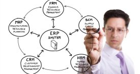 Cloud Based ERP Sector to Register 8.3% CAGR through 2021, Says Azoth Analytics in Its Cutting-Edge Report Available at MarketPublishers.com
