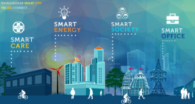 Global Smart City Market is Worth around USD 1 Trillion, Says BuddeComm in Its New Report Published at MarketPublishers.com