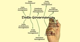 Global Data Governance Market Set for Growth at 21% CAGR, Forecasts M&M in New Report Published at MarketPublishers.com