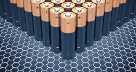 Graphene Battery Market to Enjoy Exponential Growth to 2024, Announces Azoth Analytics in Its Cutting-Edge Report Available at MarketPublishers.com